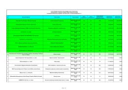 info w internet - Wojewódzki Urząd Pracy w Zielonej Górze