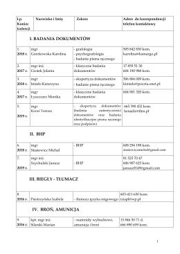 Lista biegłych sądowych przy Sądzie Okręgowym w Tarnobrzegu