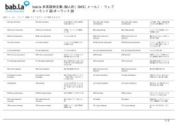 多言語例文集: 個人的 | SMS(メール)・ウェブ (ポーランド語