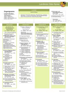 PDF: 594 KB - Landkreis Oder