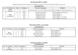 procedura obserwacji zajęć w zespole szkół w dobczycach.