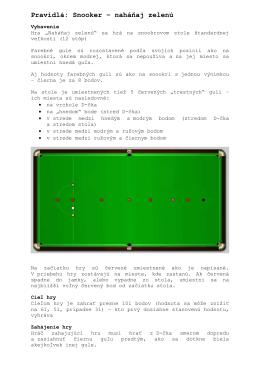 Pravidlá: Snooker – naháňaj zelenú