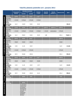 Tabuľka platenia poistného od 1. januára 2012