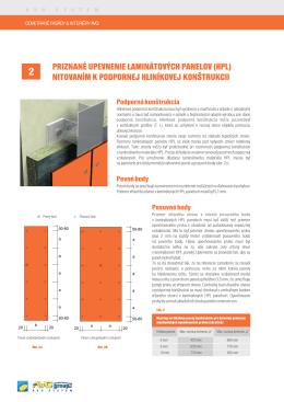 priznané upevnenie laminátových panelov (hpl)