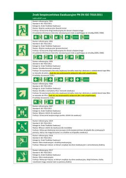 Znaki bezpieczeństwa Ewakuacyjne PN EN ISO 7010:2011