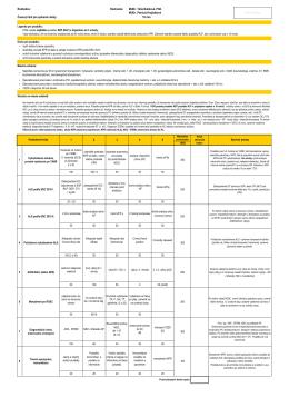 MS v KPR hodnotiaca tabuľka - finále