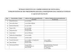 03_Rozporządzenie eIDAS a oczekiwania rynku_W