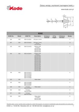 Karta produktu - DUOmaster CO_LPG_M - Pro