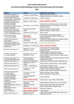 Lista uczniów zakwalifikowanych do II tury półfinału