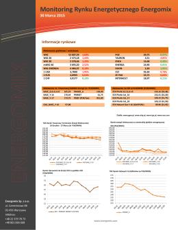 Tygodniowy Monitoring Rynku Energetycznego