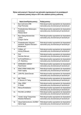 Wykaz osób prawnych i fizycznych oraz jednostek organizacyjnych