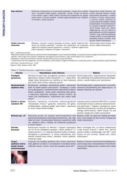 Tabela 2. Rzadkie przyczyny uogólnionej wysypki