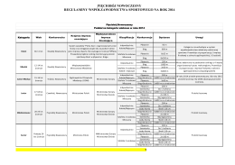 Komunikat organizacyjny na XI KKZR LOK - 28-03