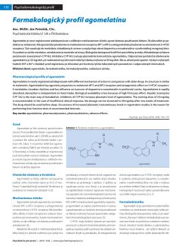 Farmakologický profil agomelatínu