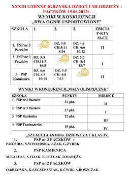 Informacja o wynikach sprawdzianu szóstoklasistów (pdf, 36.88 KB)