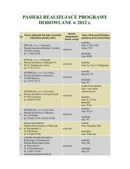 posterOlaPawel2 3 (2) (2).pdf - Instytut Sadownictwa i Kwiaciarstwa