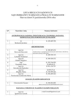 Zróżnicowanie morfogenetyczne wsi na obszarze gminy Uniejów