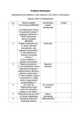wersji PDF - Warsztaty Opieki Farmaceutycznej