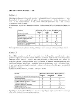 EKO 209 – Riadenie projektov