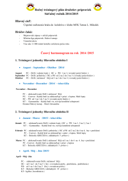 Ročný plán prípraviek - MFK Tatran Liptovský Mikuláš