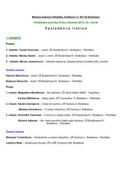 výsledková listina PSFU 2012
