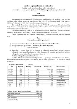 Zmluva o pozemkovom spol. PS Cicvár