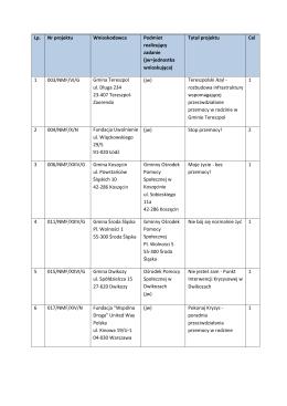 Lista wniosków, które w wyniku procedury uzupełnień przeszły