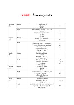Vzor označovania alergénov na jedálnom lístku