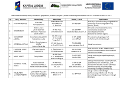 Lista Uczestników którzy założyli działalność gospodarczą w
