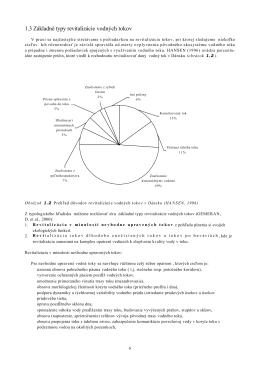 Študijný materiál k otázke 2