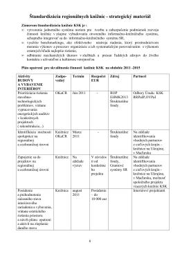 Štandardizácia regionálnych knižníc