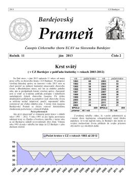 Bardejovský Prameň 2/2013