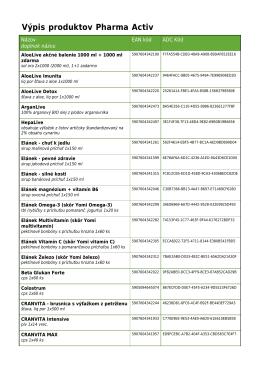 Výpis produktov Pharma Activ
