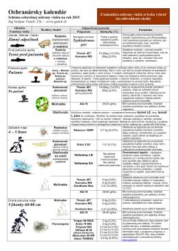 Ochranársky kalendár na rok 2015