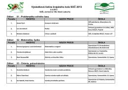 Výsledková listina krajského kola SOČ 2013