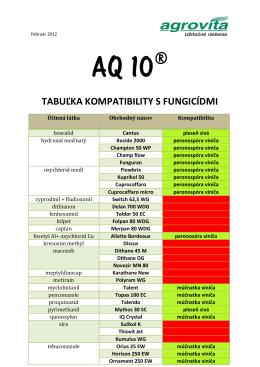 TABUĽKA KOMPATIBILITY S FUNGICÍDMI