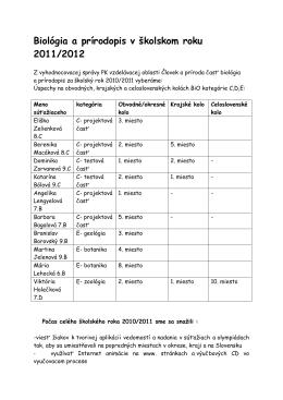 Biológia a prírodopis v školskom roku 2011/2012