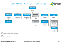 Chart of Affiliates Division Support Services (SP)