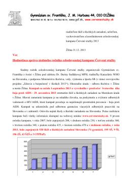 Gymnázium sv. Františka, J. M. Hurbana 44, 010