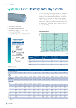 Systemair Flex+ Plastový potrubný systém