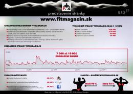 Cenník v PDF - Fitmagazin.sk