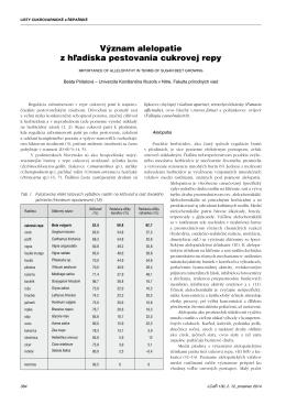 Význam alelopatie z hľadiska pestovania cukrovej repy