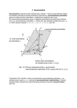 7. Axonometria