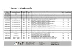 VKS výťahový kontrolný systém - zoznam výťahových schém