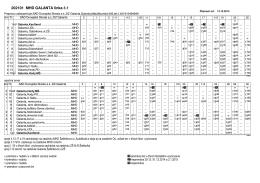 202101 MHD GALANTA linka č.1