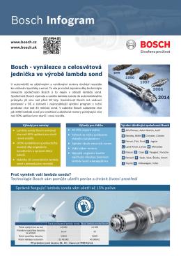 Bosch Infogram