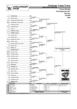 Challenger Trophy Trnava