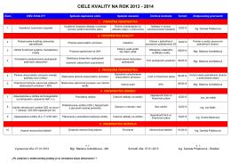 2) ciele kvality
