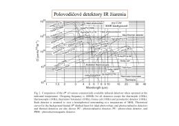 Polovodičové detektory IR žiarenia