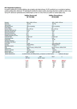 PV-T Hybridné kolektory